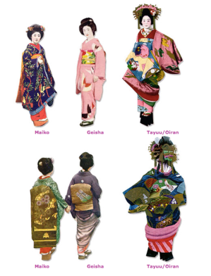Kimono differences between geek/maiko