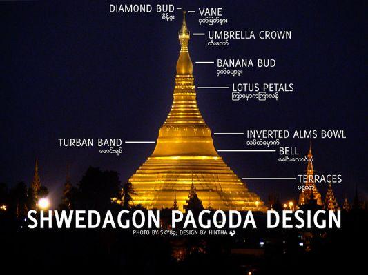 Pagoda's design